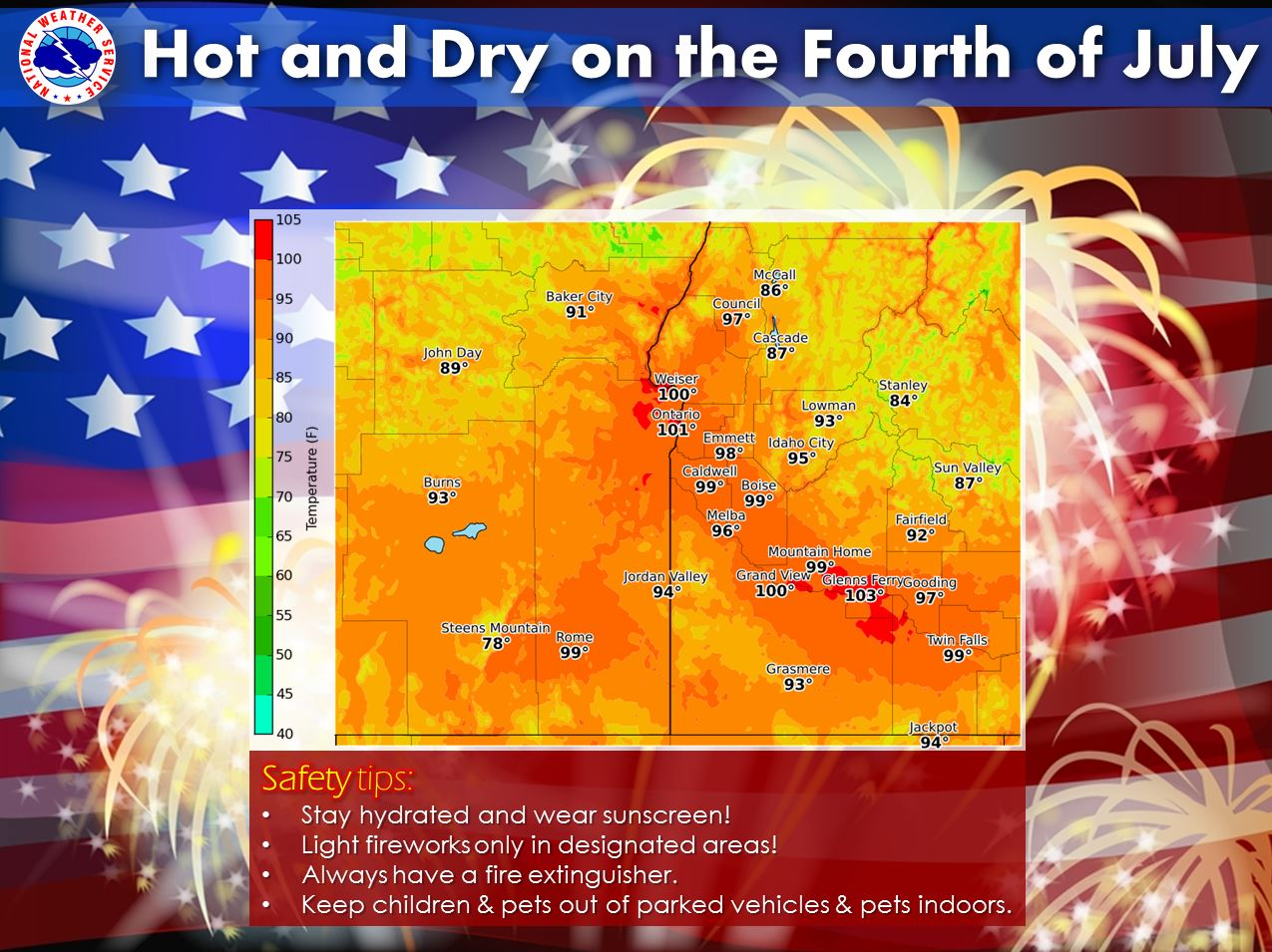 Forecast High Temperatures for the Fourth of July