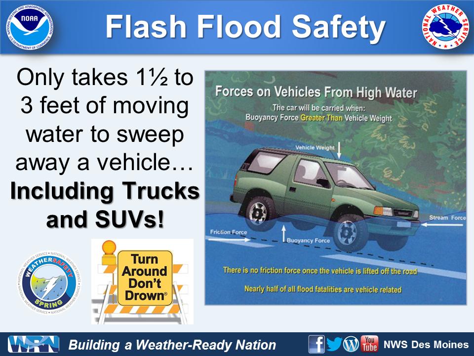 Monday…Flash Flooding   The Weather Whisper