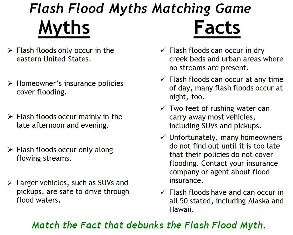 the different flood myths Discussion provided by associates for bible research on the genesis and ancient near eastern stories of creation and the flood.