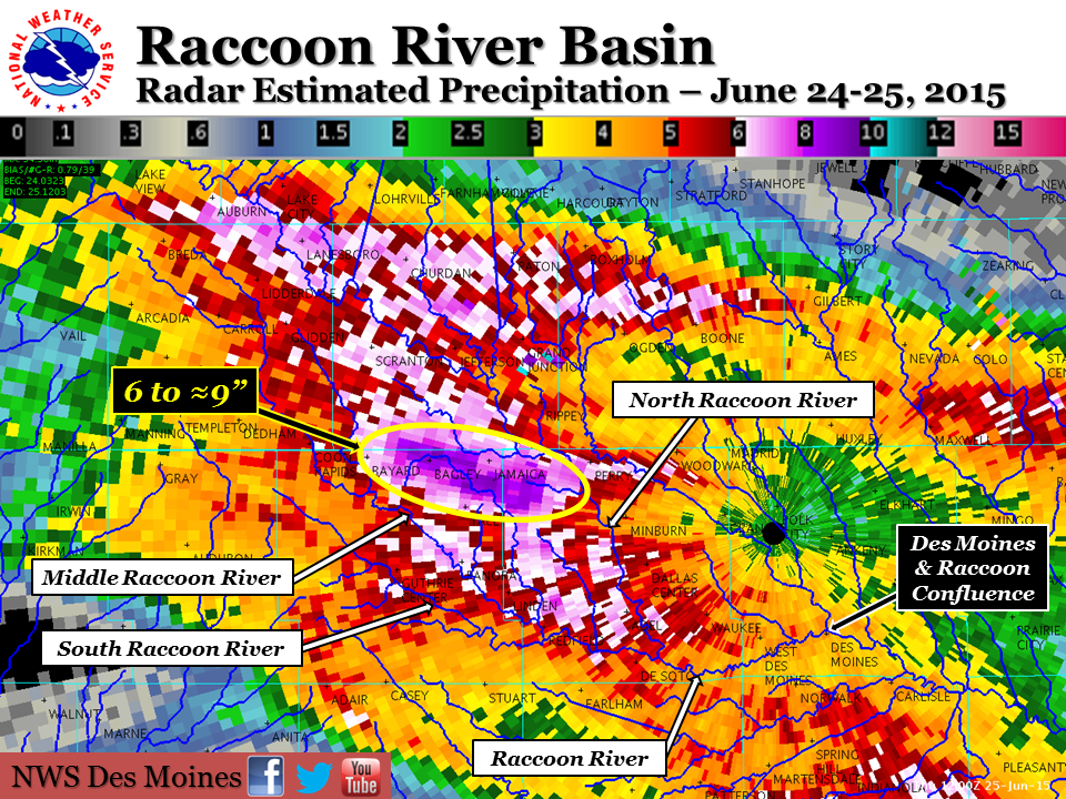 Storm Total Radar Estimated Precipitation ending 7 am June 25, 2015. The yellow oval received 6-9 inches of rainfall in the headwaters of the Raccoon River Basin.