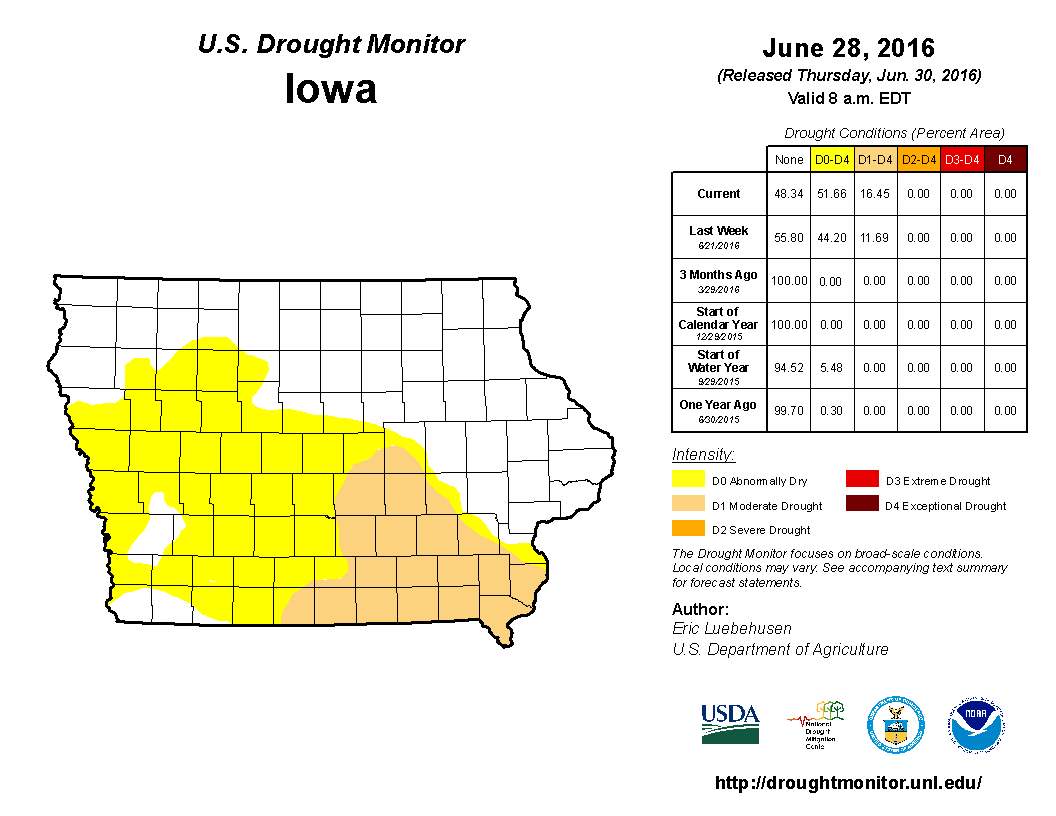 The U.S. Drought Monitor issued on June 28, 2016 placed Moderate Drought over south-central to southeast portions of Iowa and Abnormally Dry conditions over central to western Iowa.