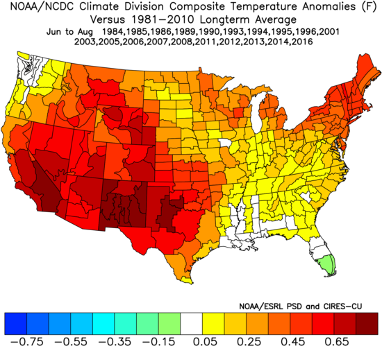 Image 7: Temperature anomalies (F) for previous Neutral events during the Summer