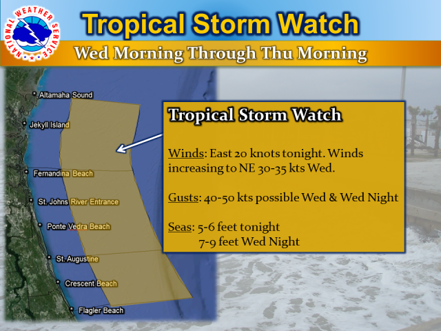 tropical_storm_watch_resized