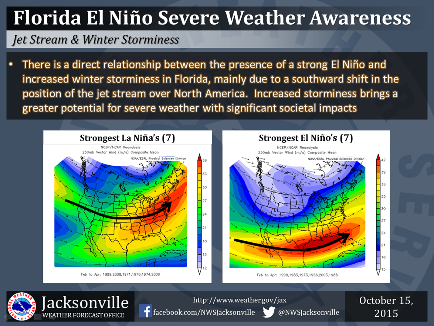 El Niño and its Effect on Florida | NWS Jacksonville Blog